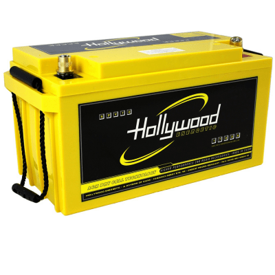 Hollywood Energetic SPV70